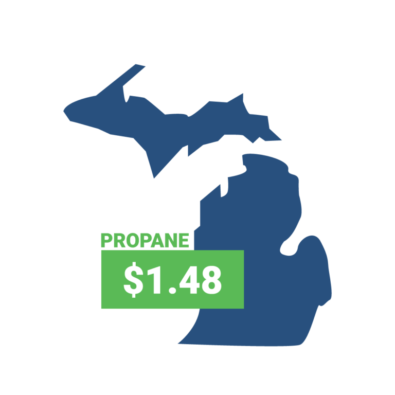 Michigan Propane Pricing
